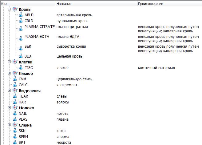 Перелік біоматеріалів