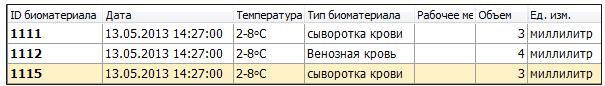 Інформація про зразки, що відправляються на аутсорсинг