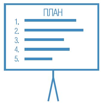 Этап «Планирование» - Внедрение МИС «ЭМСИМЕД»