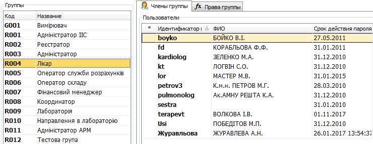 Перелік груп користувачів