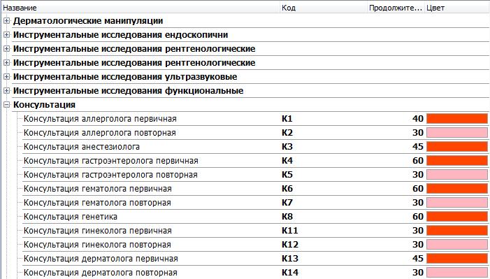Перелік подій реєстратури