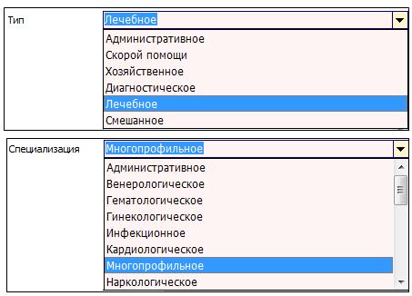 Приклади типів і спеціалізацій відділень у медзакладі