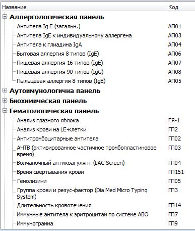 Перелік типів досліджень
